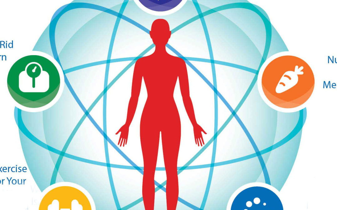 Jan. 27: Science of Health Workshop